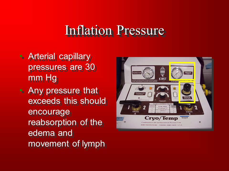 Inflation Pressure Arterial capillary pressures are 30 mm Hg Any pressure that exceeds this should encourage reabsorption of the edema and movement of