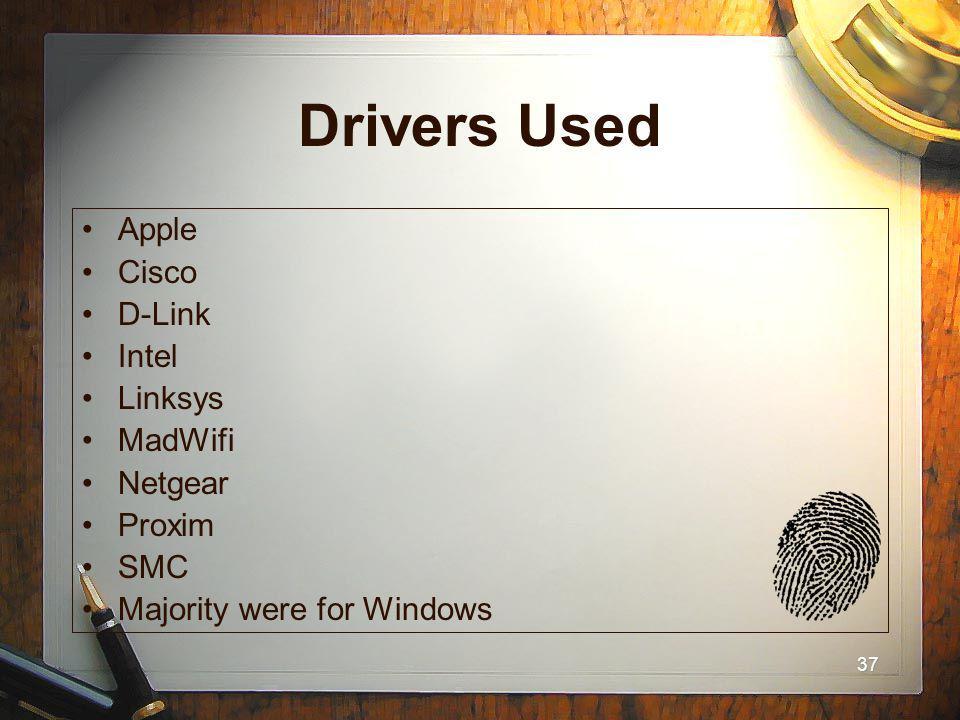 37 Drivers Used Apple Cisco D-Link Intel Linksys MadWifi Netgear Proxim SMC Majority were for Windows
