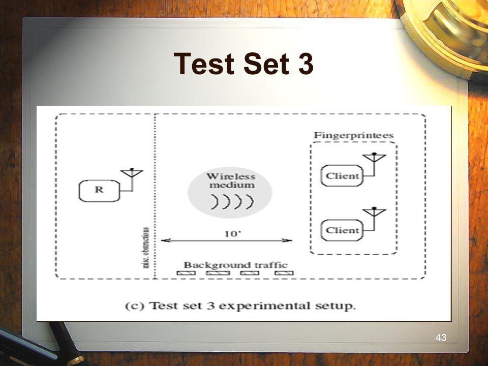 43 Test Set 3