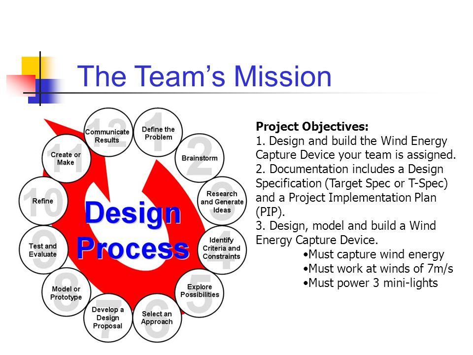 The Teams Mission Project Objectives: 1. Design and build the Wind Energy Capture Device your team is assigned. 2. Documentation includes a Design Spe