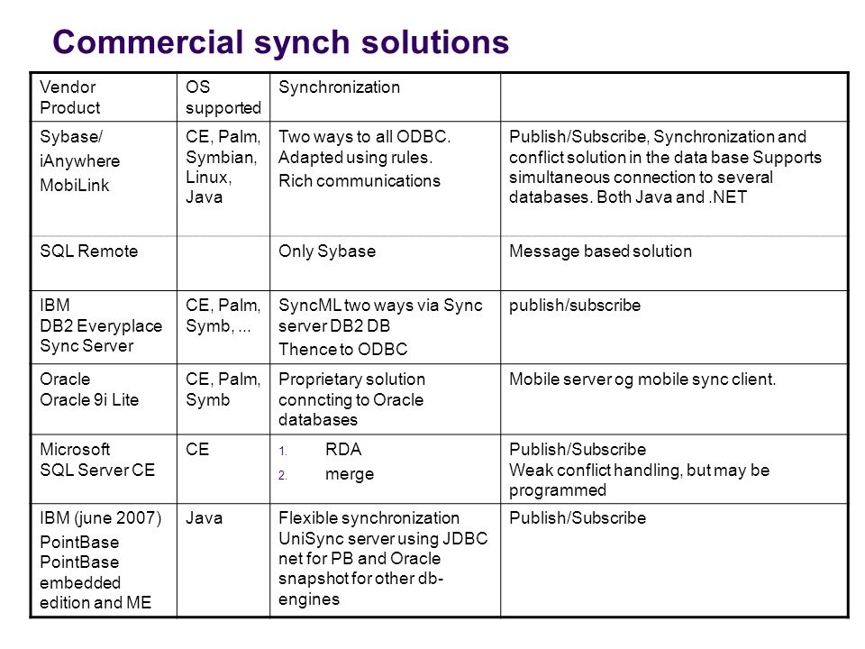 Commercial synch solutions Vendor Product OS supported Synchronization Sybase/ iAnywhere MobiLink CE, Palm, Symbian, Linux, Java Two ways to all ODBC.