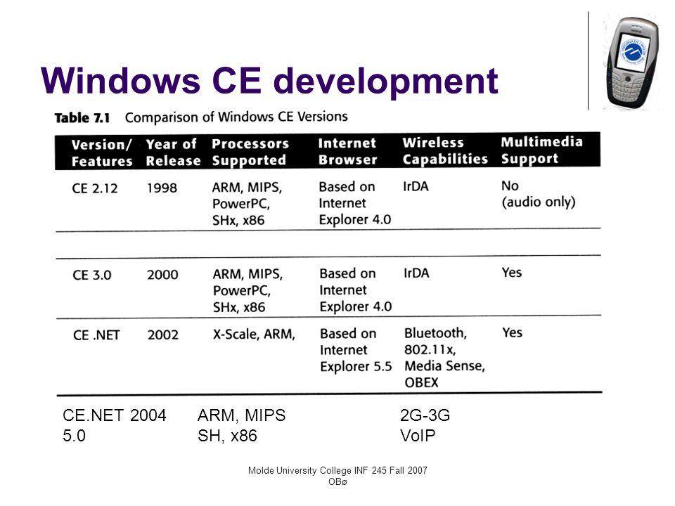 Molde University College INF 245 Fall 2007 OBø Windows CE Architecture Kilde Microsoft http://msdn.microsoft.com/library/default.asp?url=/library/en-us/wceintro5/html/wce50oriWelcomeToWindowsCE.asp