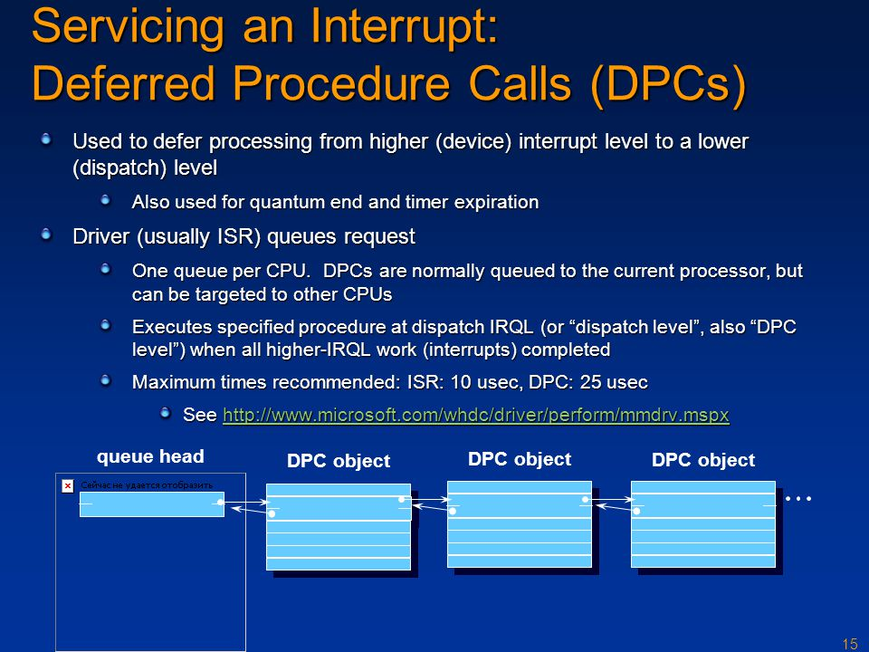 15 Servicing an Interrupt: Deferred Procedure Calls (DPCs) Used to defer processing from higher (device) interrupt level to a lower (dispatch) level A