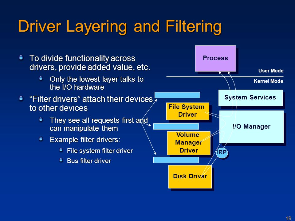19 Driver Layering and Filtering To divide functionality across drivers, provide added value, etc. Only the lowest layer talks to the I/O hardware Fil