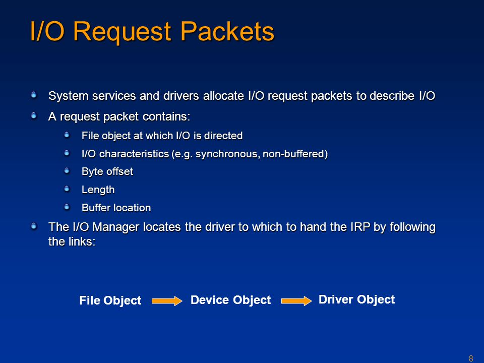 8 I/O Request Packets System services and drivers allocate I/O request packets to describe I/O A request packet contains: File object at which I/O is directed I/O characteristics (e.g.