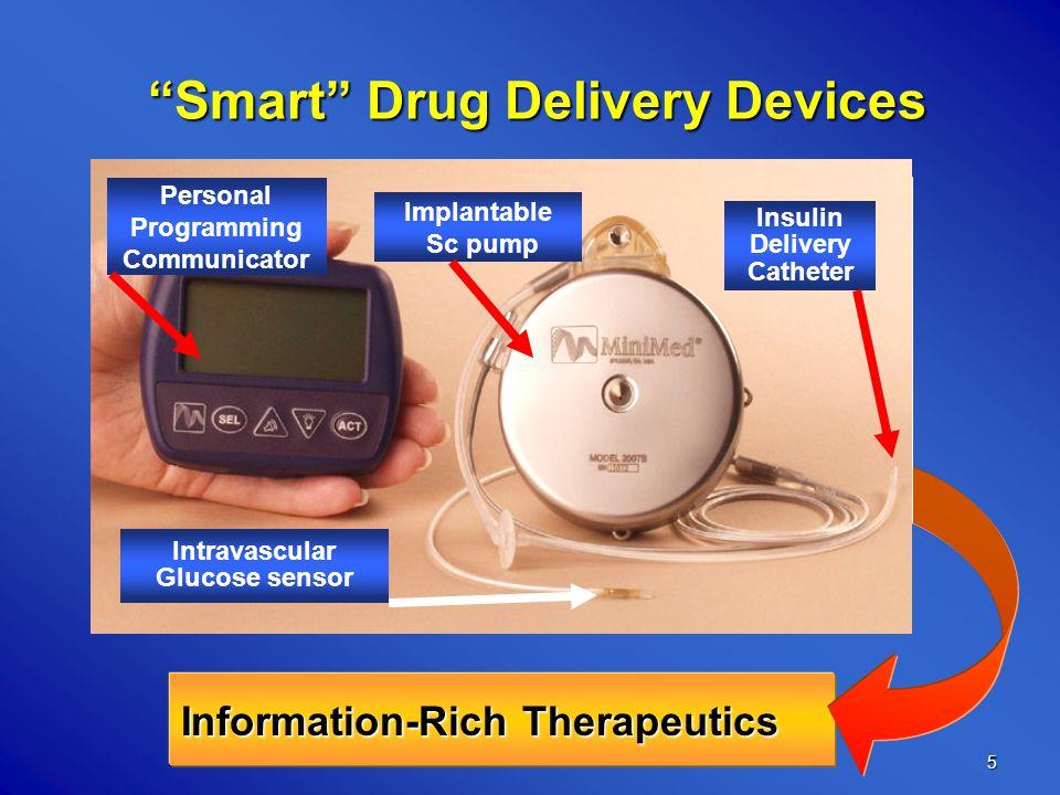 5 Information-Rich Therapeutics Insulin Delivery Catheter Intravascular Glucose sensor Implantable Sc pump Personal Programming Communicator Smart Drug Delivery Devices Smart Drug Delivery Devices