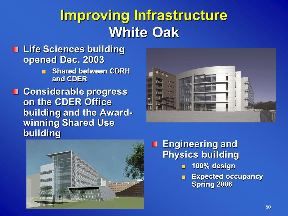 50 Improving Infrastructure White Oak Life Sciences building opened Dec.