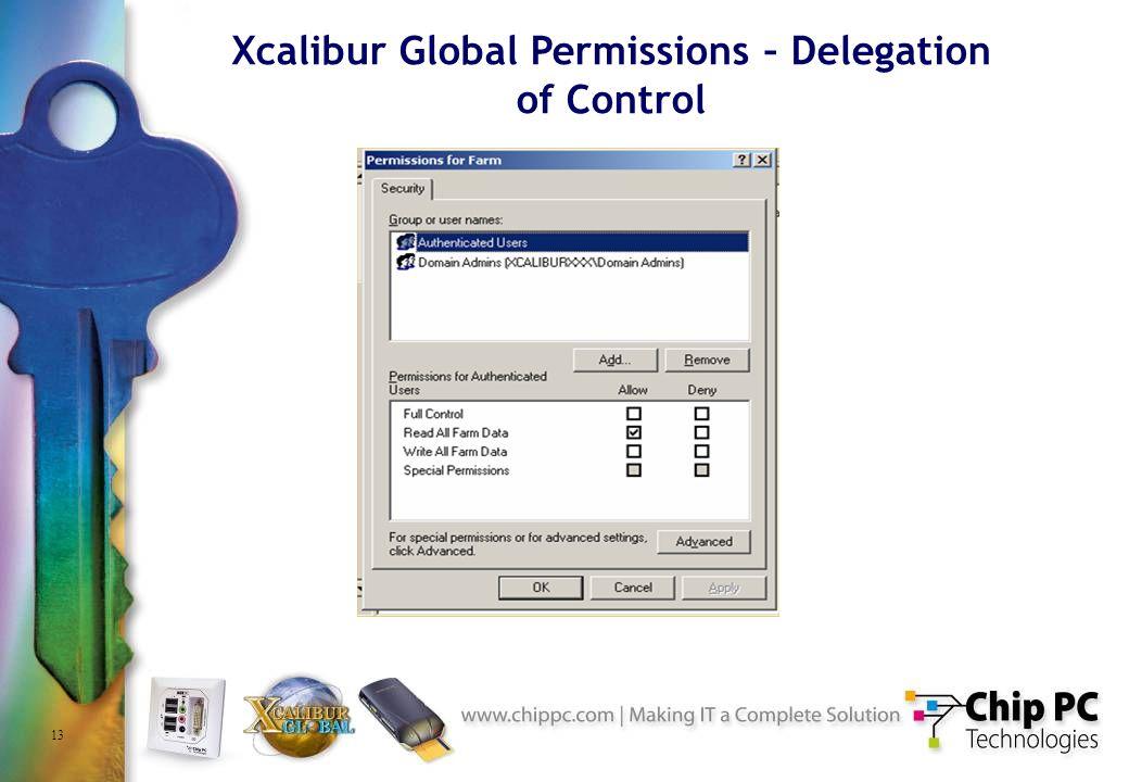 13 Xcalibur Global Permissions – Delegation of Control