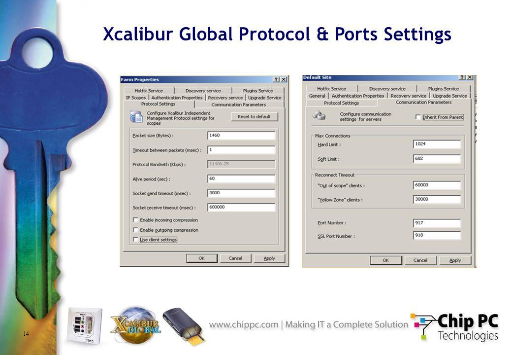 14 Xcalibur Global Protocol & Ports Settings
