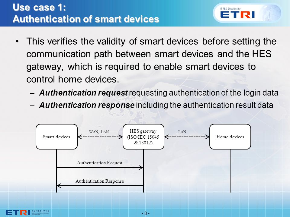 - 9 -- 9 - Use case 2: Obtaining a list of home devices This obtains a list of controllable home devices from the HES gateway, using smart devices.