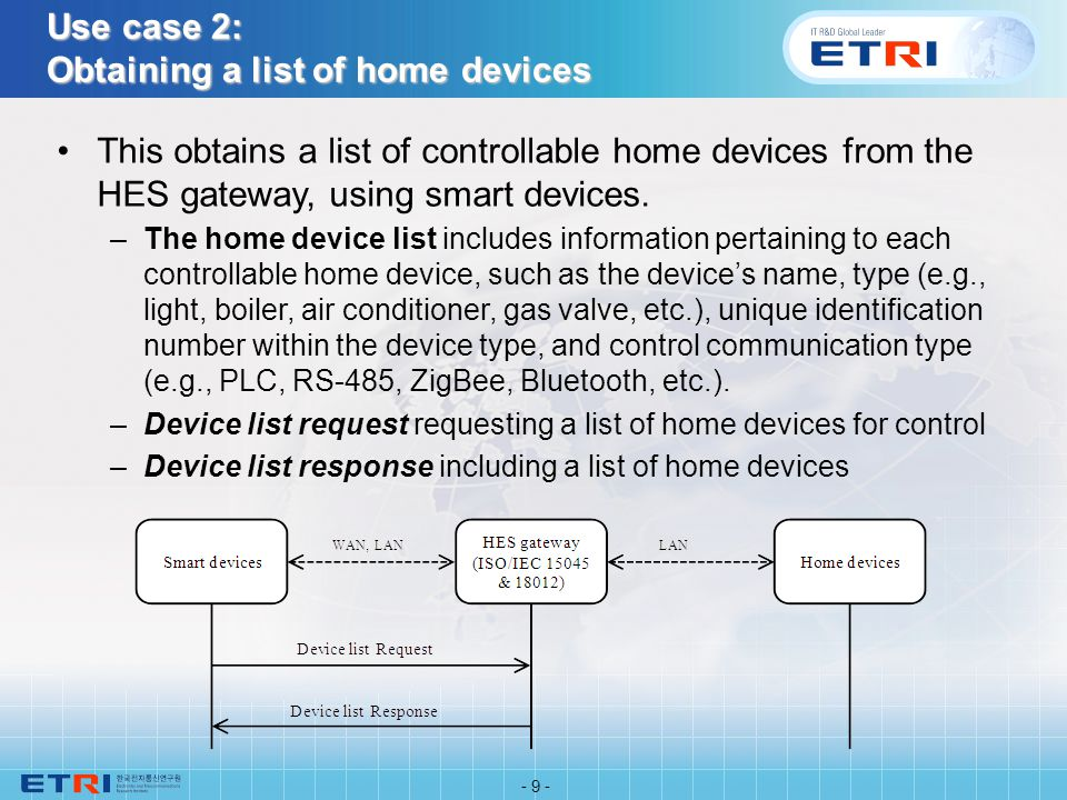 Use case 2: Obtaining a list of home devices This obtains a list of controllable home devices from the HES gateway, using smart devices.