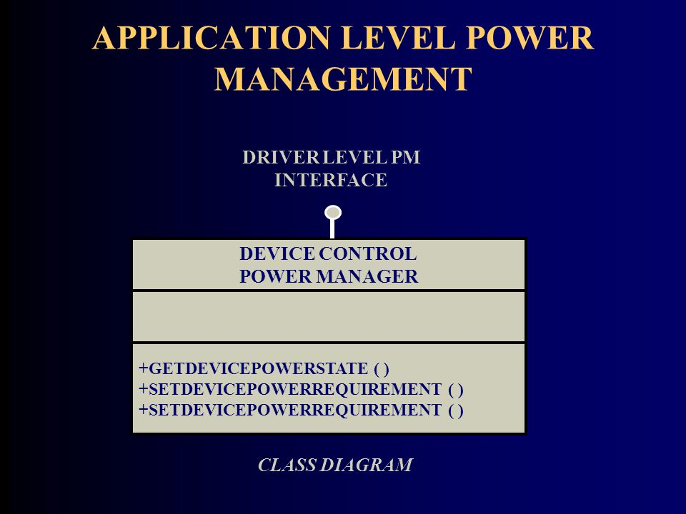 APPLICATION LEVEL POWER MANAGEMENT CLASS DIAGRAM DEVICE CONTROL POWER MANAGER +GETDEVICEPOWERSTATE ( ) +SETDEVICEPOWERREQUIREMENT ( ) DRIVER LEVEL PM INTERFACE