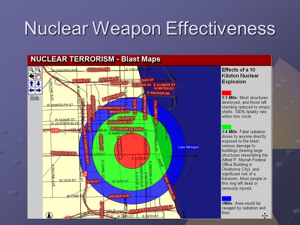 Nuclear Weapon Effectiveness