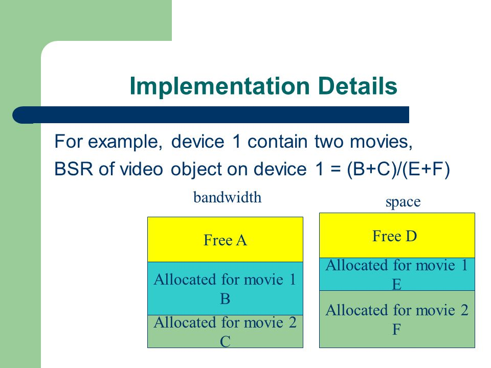 Implementation Details BSR deviation of a device: Deviation of the BSR of the video object in device from the BSR of that device BSR deviation of device 1 = |(A+B+C)/(D+E+F) – (B+C)/(E+F)|