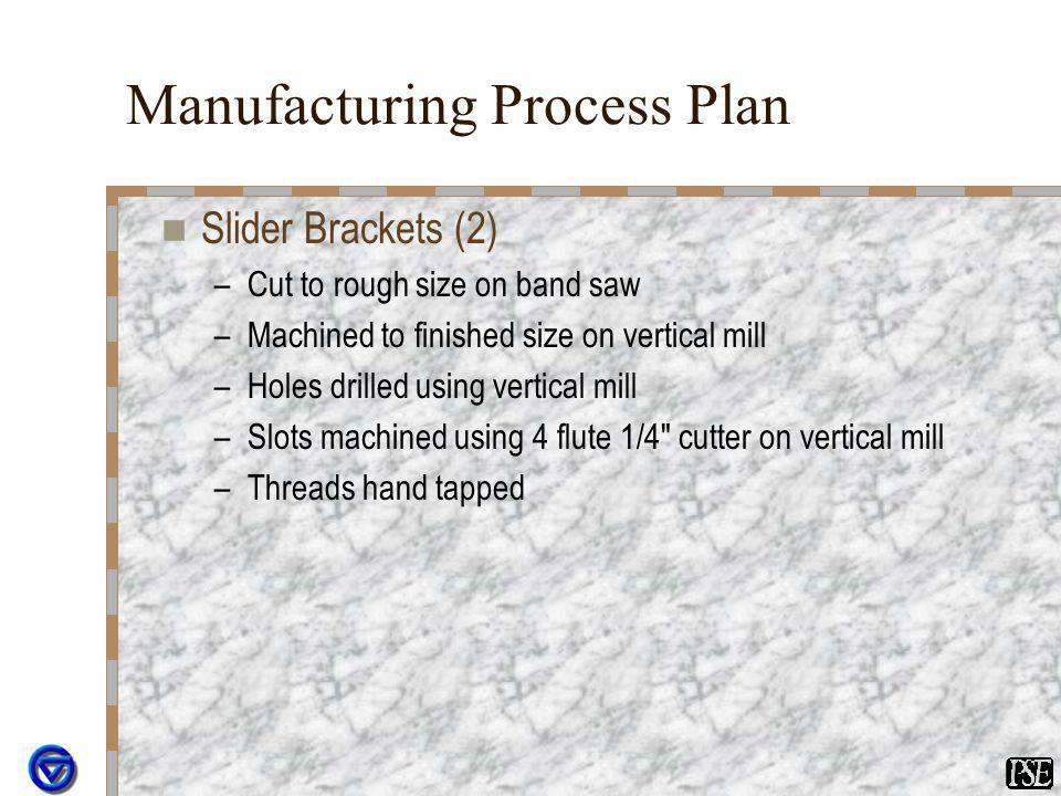 Manufacturing Process Plan Slider Brackets (2) –Cut to rough size on band saw –Machined to finished size on vertical mill –Holes drilled using vertica