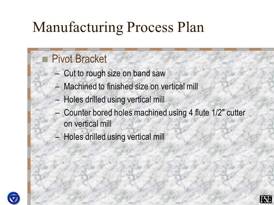 Manufacturing Process Plan Pivot Bracket –Cut to rough size on band saw –Machined to finished size on vertical mill –Holes drilled using vertical mill
