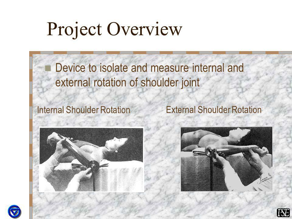 Project Overview Device to isolate and measure internal and external rotation of shoulder joint Internal Shoulder Rotation External Shoulder Rotation