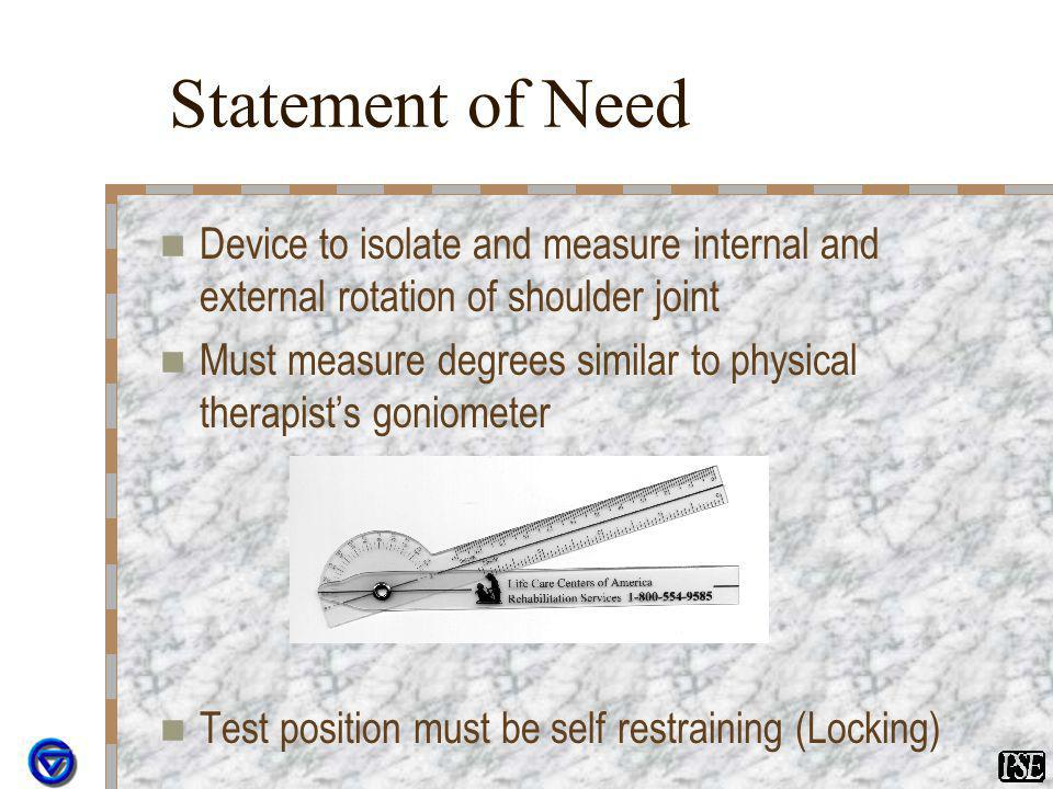 Statement of Need Device to isolate and measure internal and external rotation of shoulder joint Must measure degrees similar to physical therapists g
