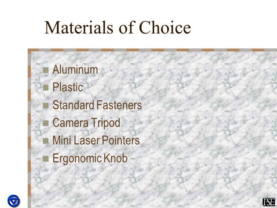 Materials of Choice Aluminum Plastic Standard Fasteners Camera Tripod Mini Laser Pointers Ergonomic Knob