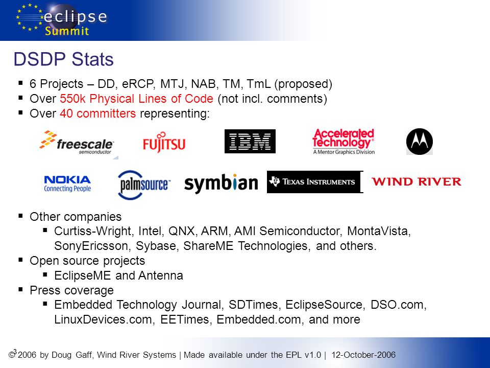 © 2006 by Doug Gaff, Wind River Systems   Made available under the EPL v1.0   12-October-2006 14 Native Application Builder (NAB) www.eclipse.org/dsdp/nab Mission: Create a C++ GUI builder for embedded operating systems, similar to eSWT for Java.