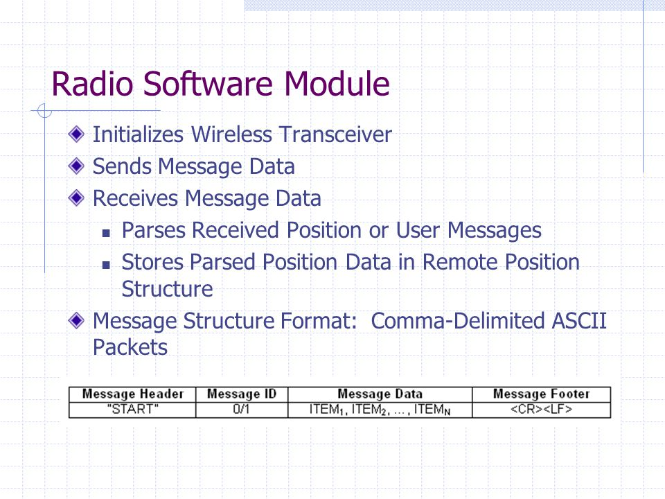 Radio Software Module Initializes Wireless Transceiver Sends Message Data Receives Message Data Parses Received Position or User Messages Stores Parsed Position Data in Remote Position Structure Message Structure Format: Comma-Delimited ASCII Packets
