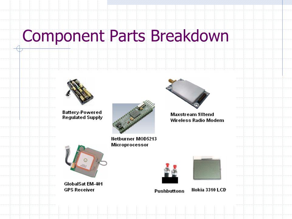 Component Parts Breakdown
