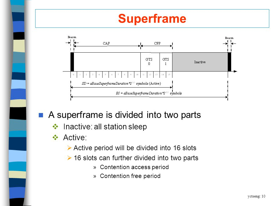 yctseng: 10 Superframe A superframe is divided into two parts Inactive: all station sleep Active: Active period will be divided into 16 slots 16 slots can further divided into two parts »Contention access period »Contention free period