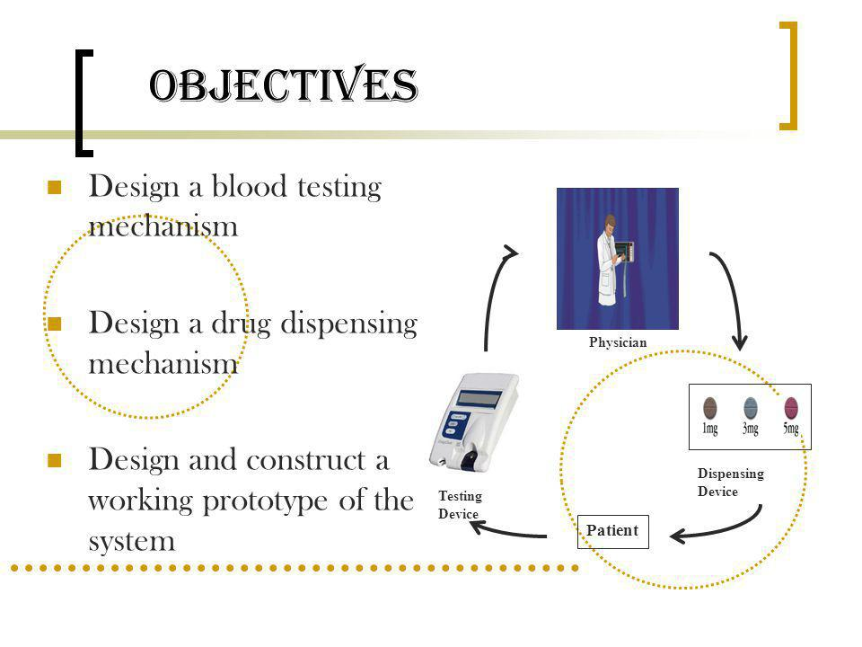 Objectives Design a blood testing mechanism Design a drug dispensing mechanism Design and construct a working prototype of the system Dispensing Devic