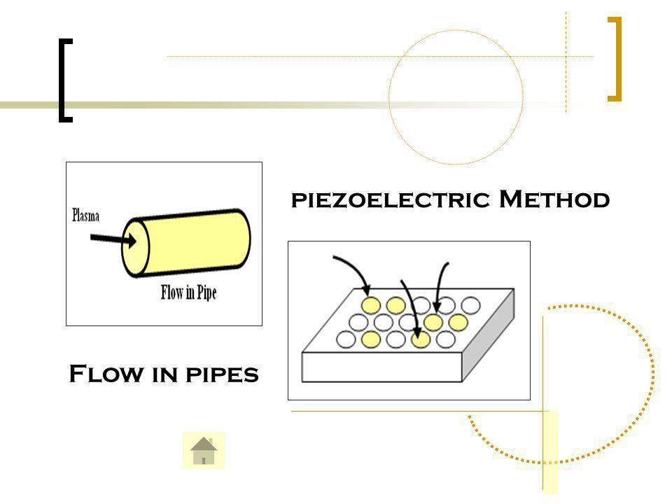 Flow in pipes piezoelectric Method
