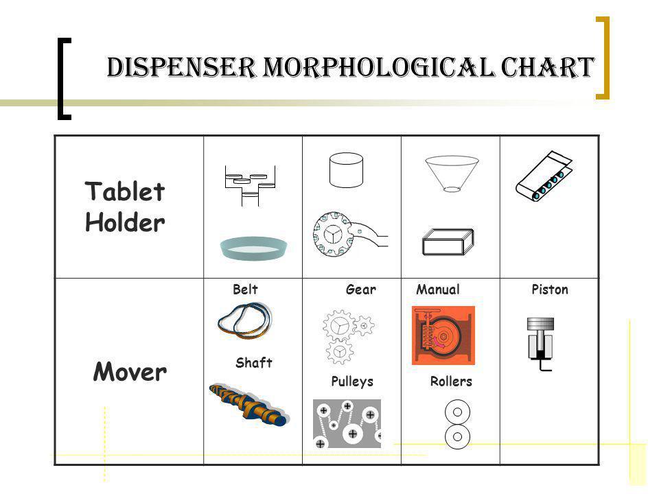 dispenser Morphological Chart Tablet Holder Mover Belt Shaft Gear Pulleys Manual Rollers Piston