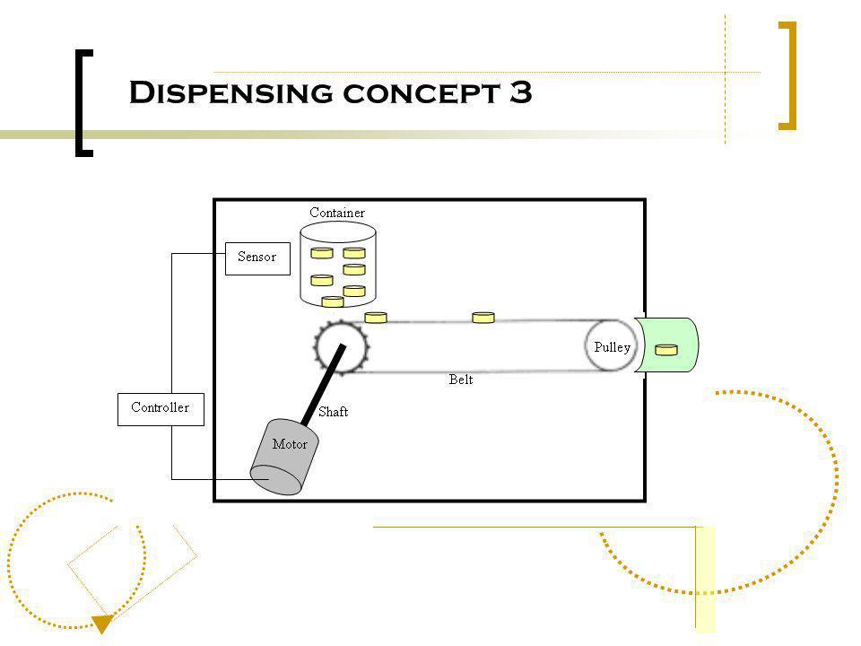 Dispensing concept 3