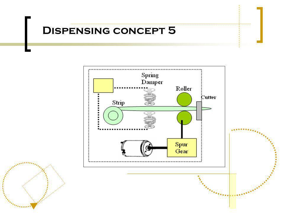 Dispensing concept 5