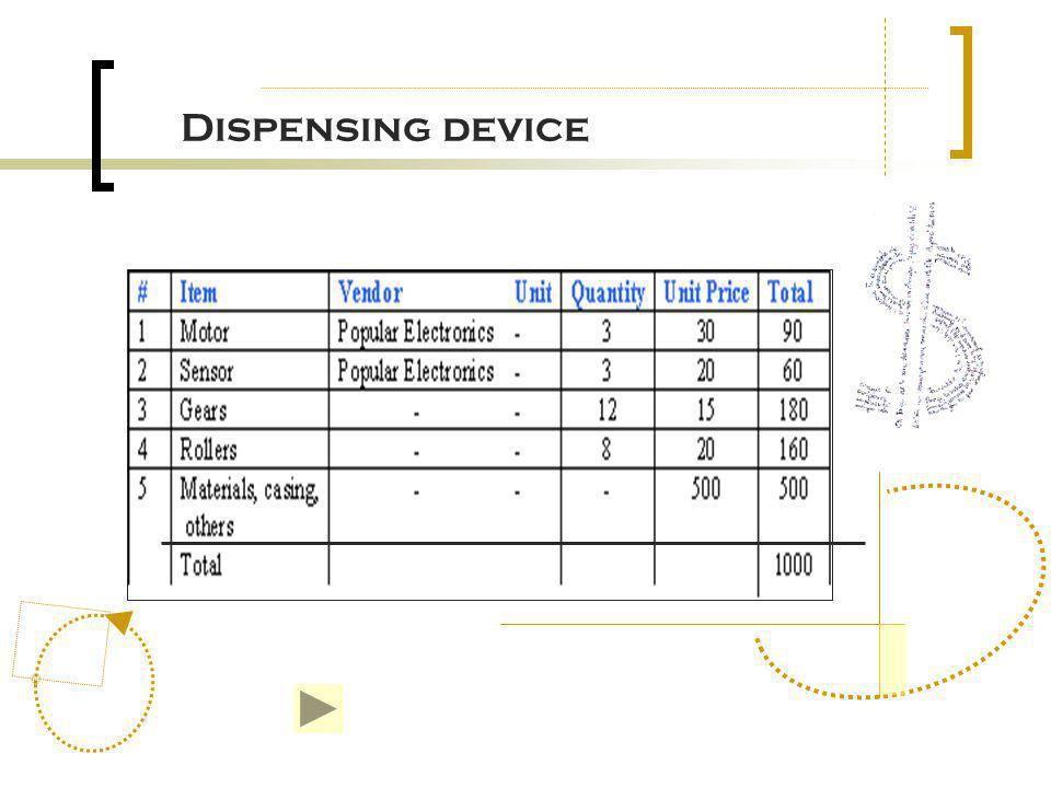 Dispensing device