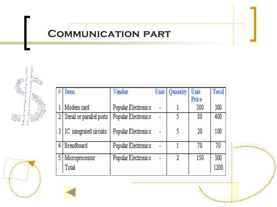 Communication part