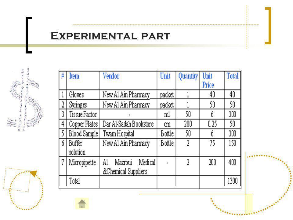 Experimental part