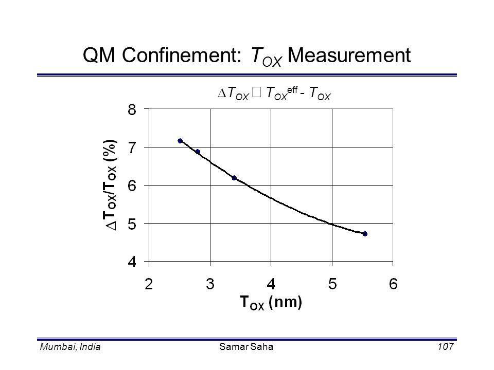 Mumbai, IndiaSamar Saha107 QM Confinement: T OX Measurement T OX T OX eff - T OX