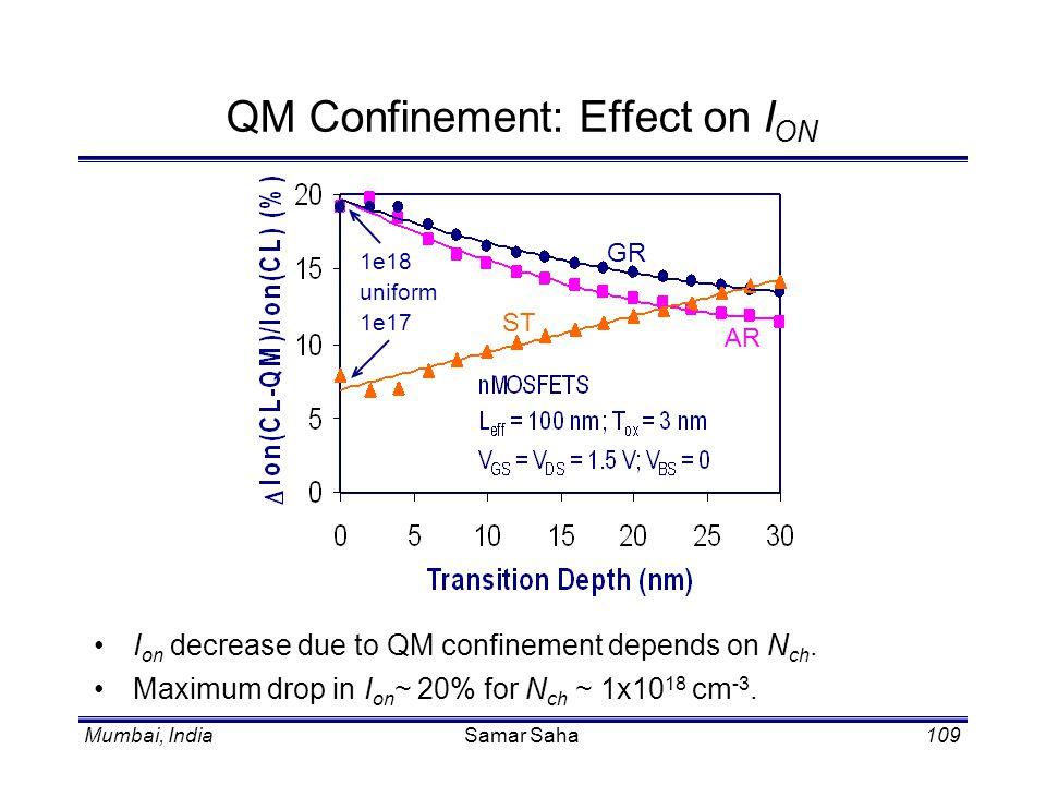 Mumbai, IndiaSamar Saha109 QM Confinement: Effect on I ON GR AR ST 1e18 uniform 1e17 I on decrease due to QM confinement depends on N ch. Maximum drop