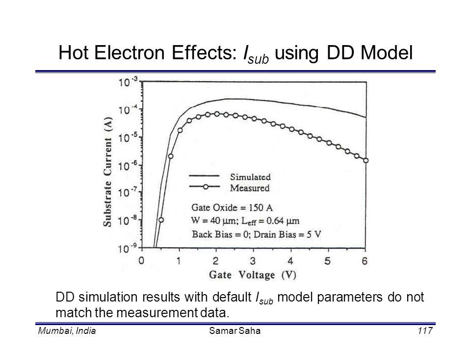 Mumbai, IndiaSamar Saha117 Hot Electron Effects: I sub using DD Model DD simulation results with default I sub model parameters do not match the measu