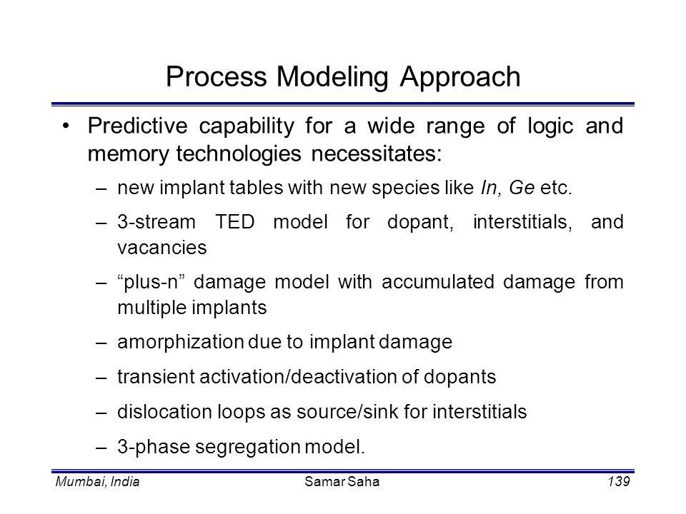 Mumbai, IndiaSamar Saha139 Process Modeling Approach Predictive capability for a wide range of logic and memory technologies necessitates: –new implan
