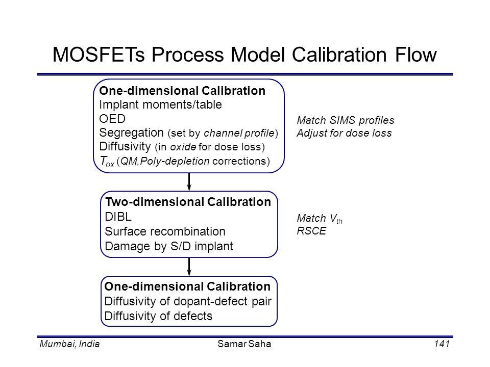 Mumbai, IndiaSamar Saha141 MOSFETs Process Model Calibration Flow Match SIMS profiles Adjust for dose loss Match V th RSCE Two-dimensional Calibration