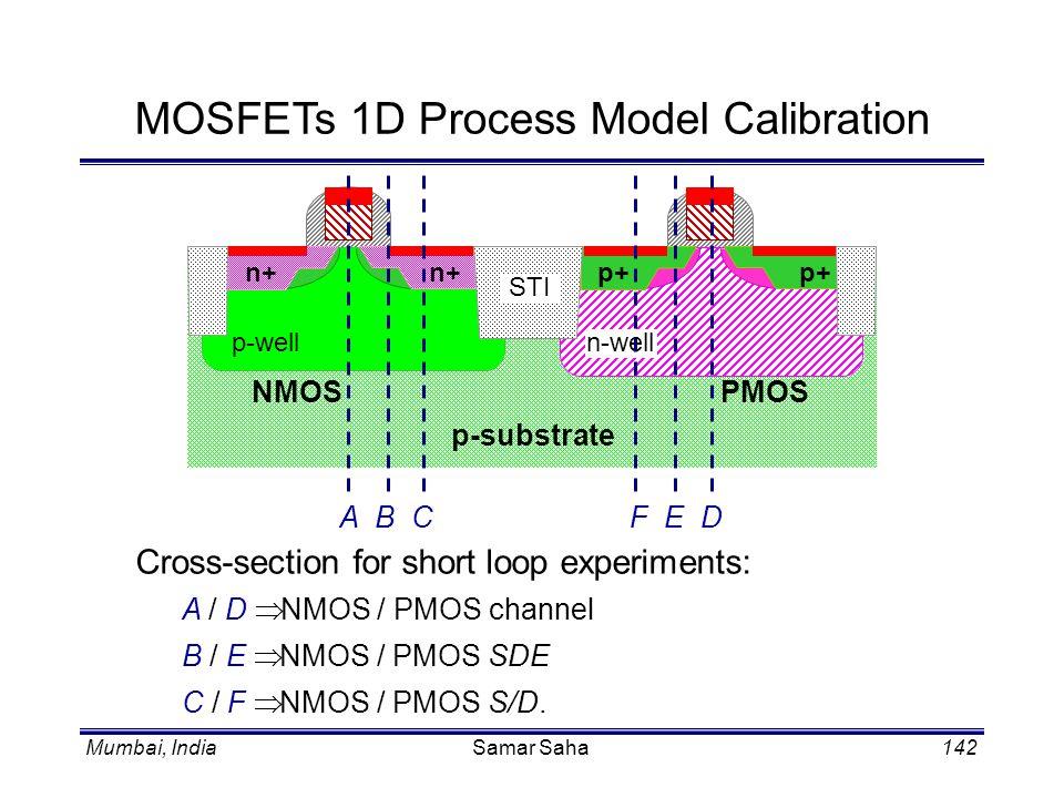Mumbai, IndiaSamar Saha142 MOSFETs 1D Process Model Calibration p-substrate p-welln-well n+ PMOS n+p+ STI NMOS A B CF E D Cross-section for short loop
