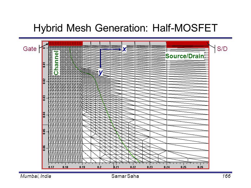 Mumbai, IndiaSamar Saha166 Hybrid Mesh Generation: Half-MOSFET x y Gate S/D Channel Source/Drain