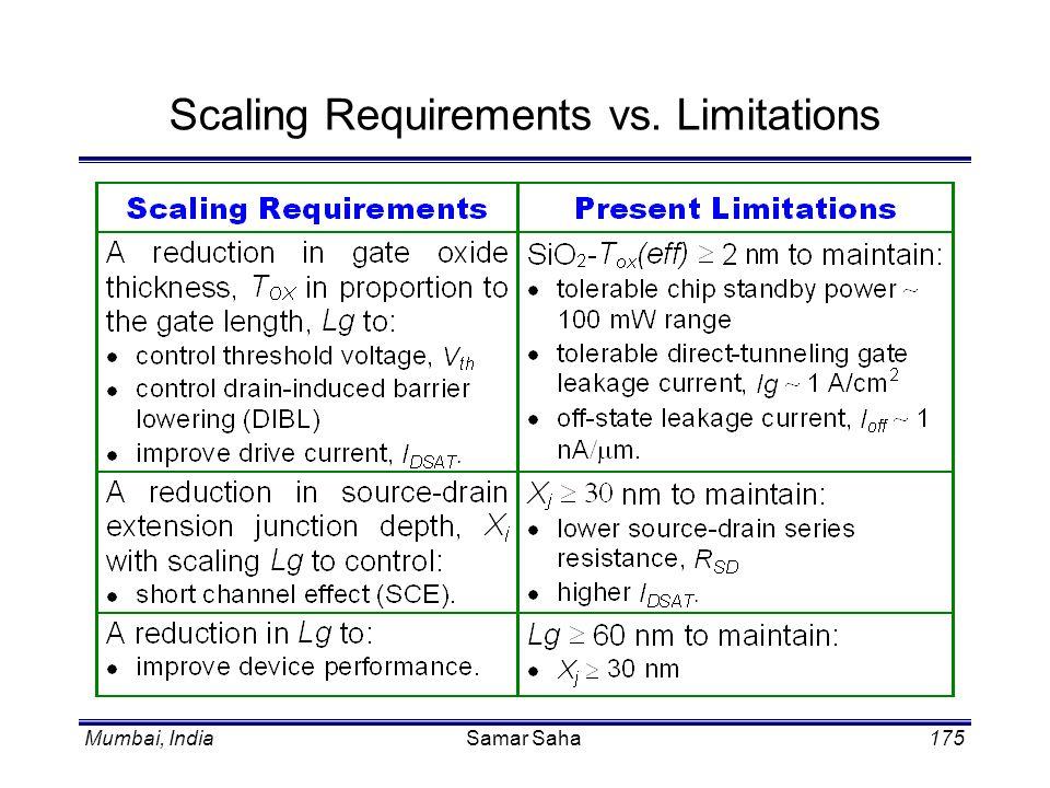 Mumbai, IndiaSamar Saha175 Scaling Requirements vs. Limitations