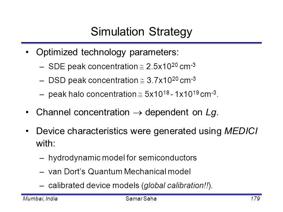 Mumbai, IndiaSamar Saha179 Simulation Strategy Optimized technology parameters: –SDE peak concentration 2.5x10 20 cm -3 –DSD peak concentration 3.7x10