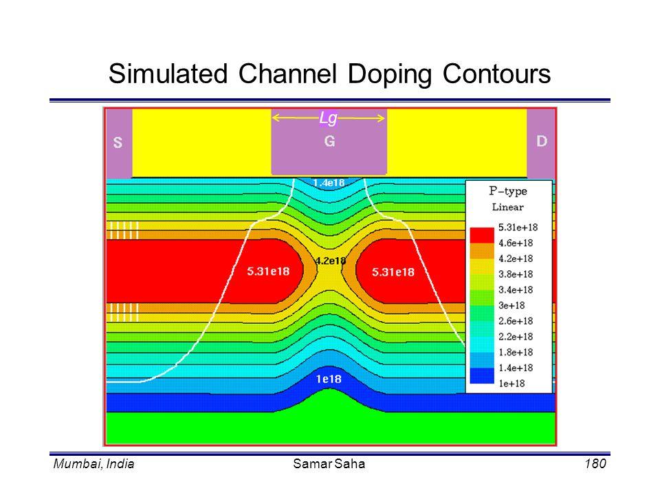 Mumbai, IndiaSamar Saha180 Simulated Channel Doping Contours Lg