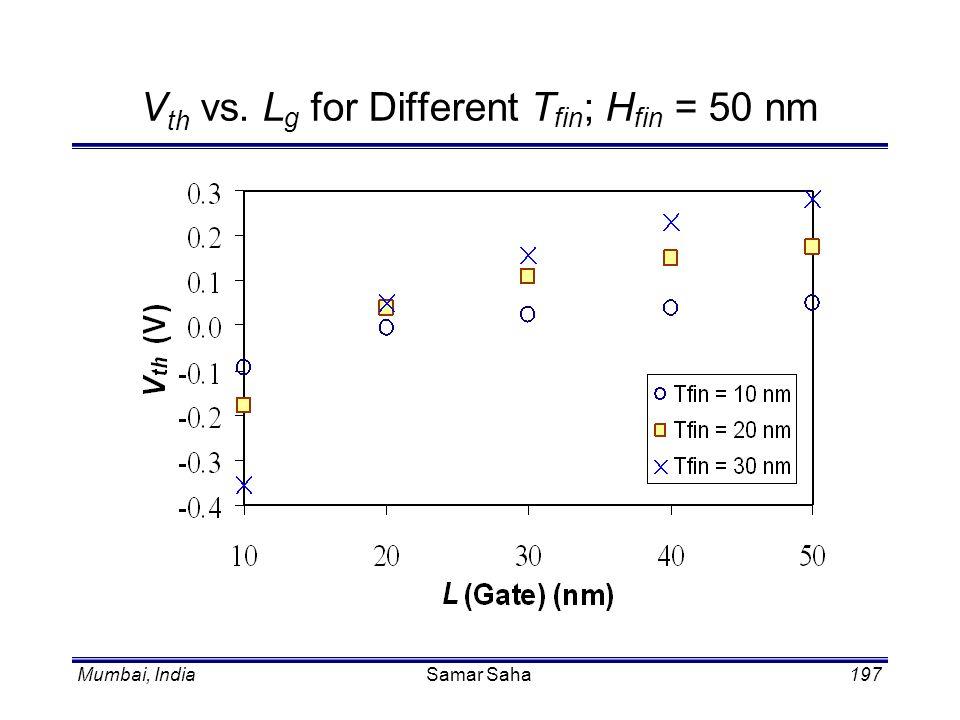 Mumbai, IndiaSamar Saha197 V th vs. L g for Different T fin ; H fin = 50 nm