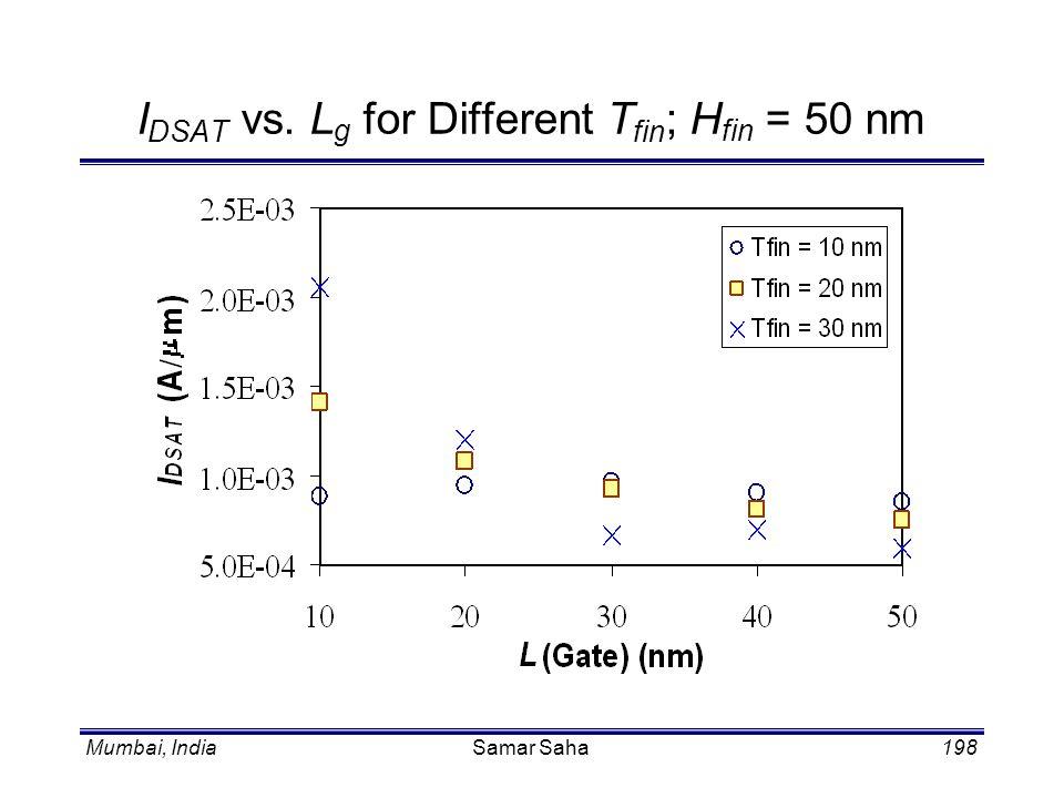 Mumbai, IndiaSamar Saha198 I DSAT vs. L g for Different T fin ; H fin = 50 nm