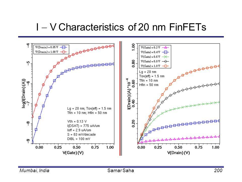 Mumbai, IndiaSamar Saha200 I V Characteristics of 20 nm FinFETs
