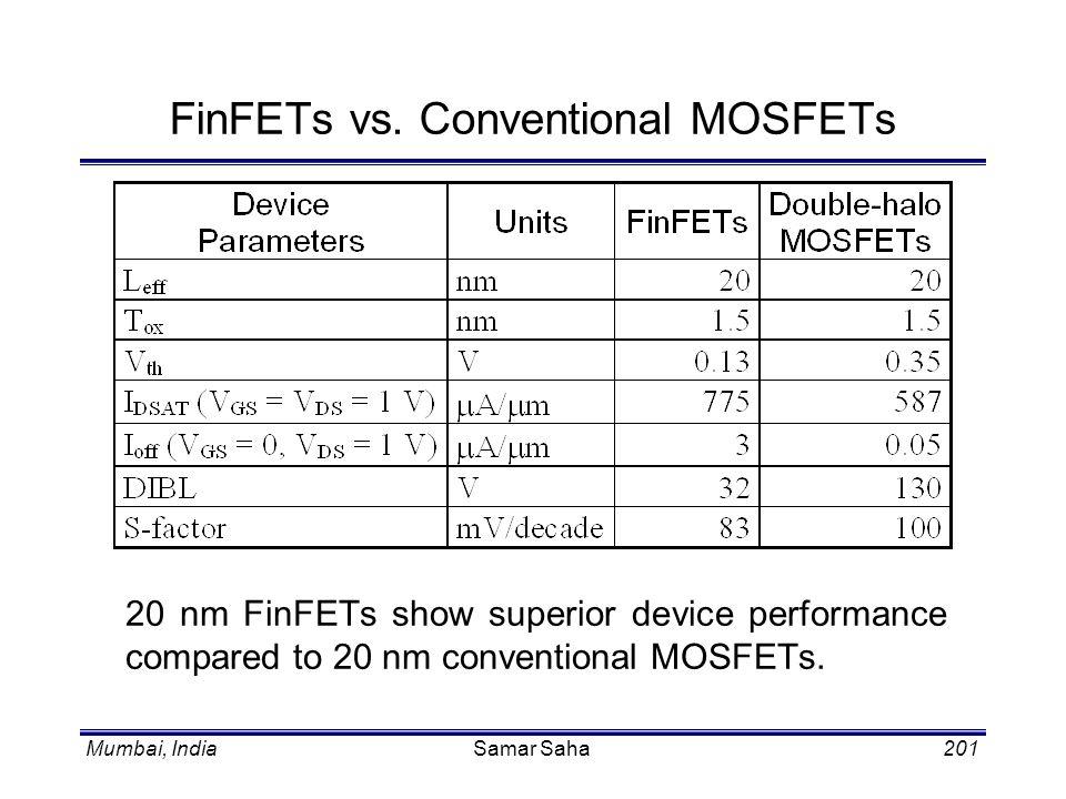 Mumbai, IndiaSamar Saha201 FinFETs vs. Conventional MOSFETs 20 nm FinFETs show superior device performance compared to 20 nm conventional MOSFETs.