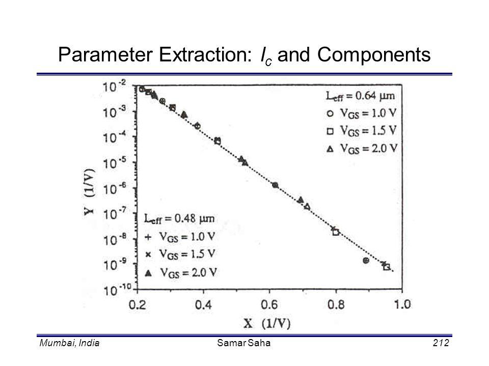 Mumbai, IndiaSamar Saha212 Parameter Extraction: l c and Components